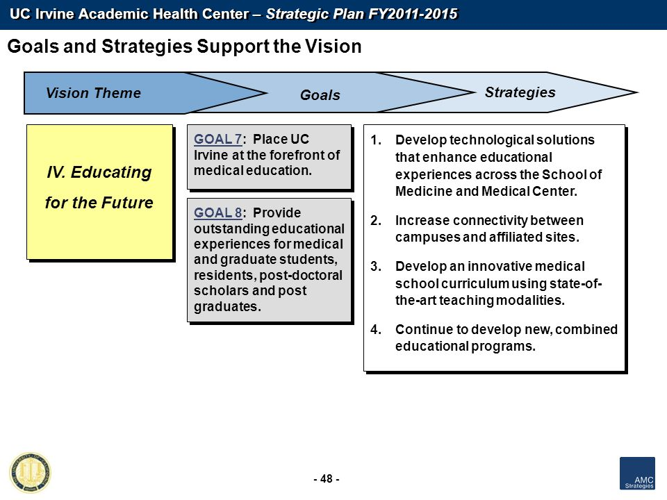 UC Irvine Academic Health Center – Strategic Plan FY2011-2015 - 48 - GOAL 8: Provide outstanding educational experiences for medical and graduate stud