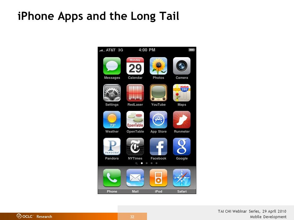 Research Mobile Development TAI CHI Webinar Series, 29 April 2010 32 iPhone Apps and the Long Tail