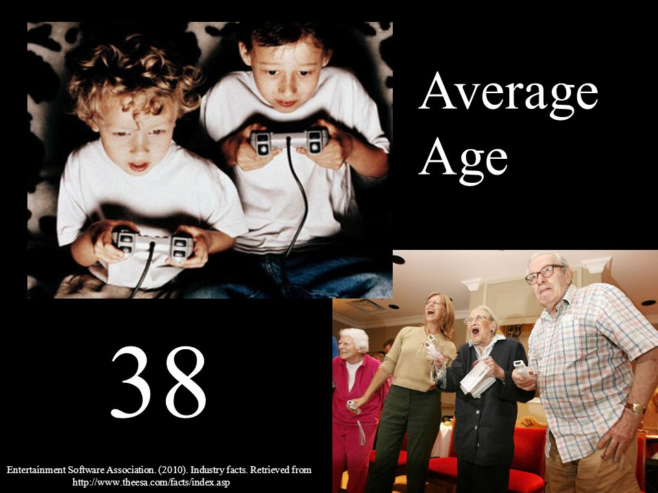 Average Age 38 Entertainment Software Association. (2010). Industry facts. Retrieved from http://www.theesa.com/facts/index.asp