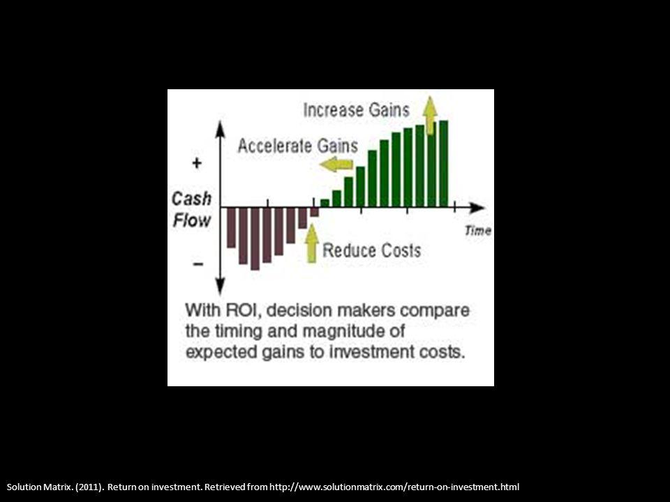 Solution Matrix. (2011). Return on investment.