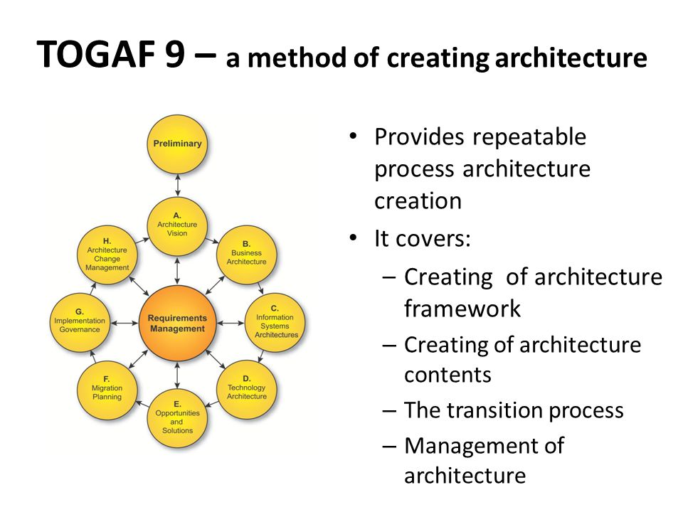 TOGAF 9 – a method of creating architecture Provides repeatable process architecture creation It covers: –Creating of architecture framework – Creatin