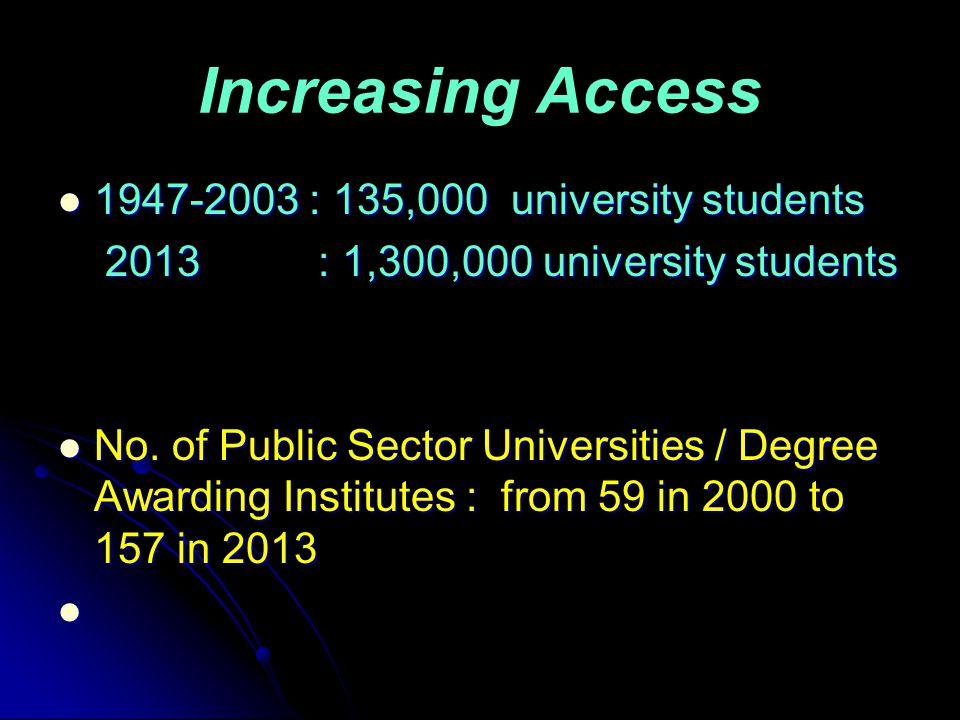 Increasing Access 1947-2003 : 135,000 university students 1947-2003 : 135,000 university students 2013 : 1,300,000 university students 2013 : 1,300,000 university students No.