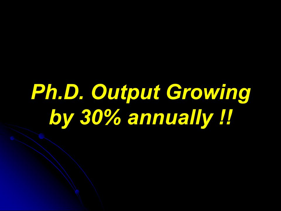 Ph.D. Output Growing by 30% annually !!