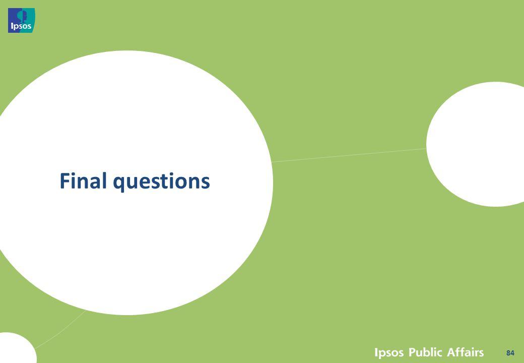 Final questions 84
