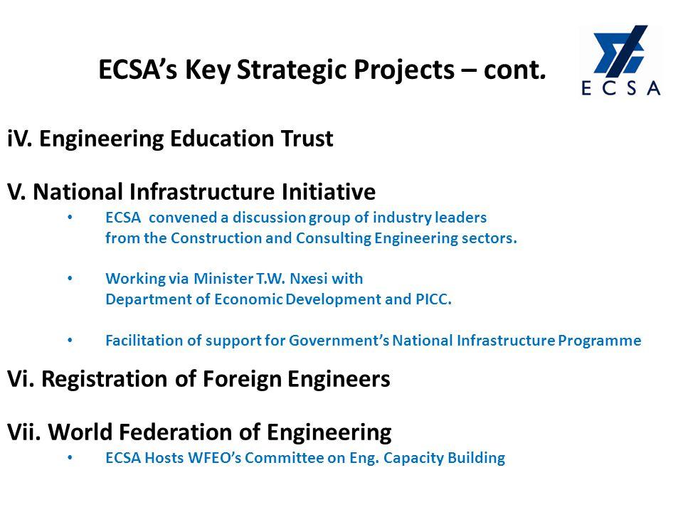 iV. Engineering Education Trust V.