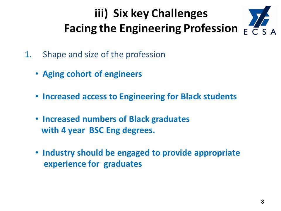 iii) Six key Challenges Facing the Engineering Profession 8 1.