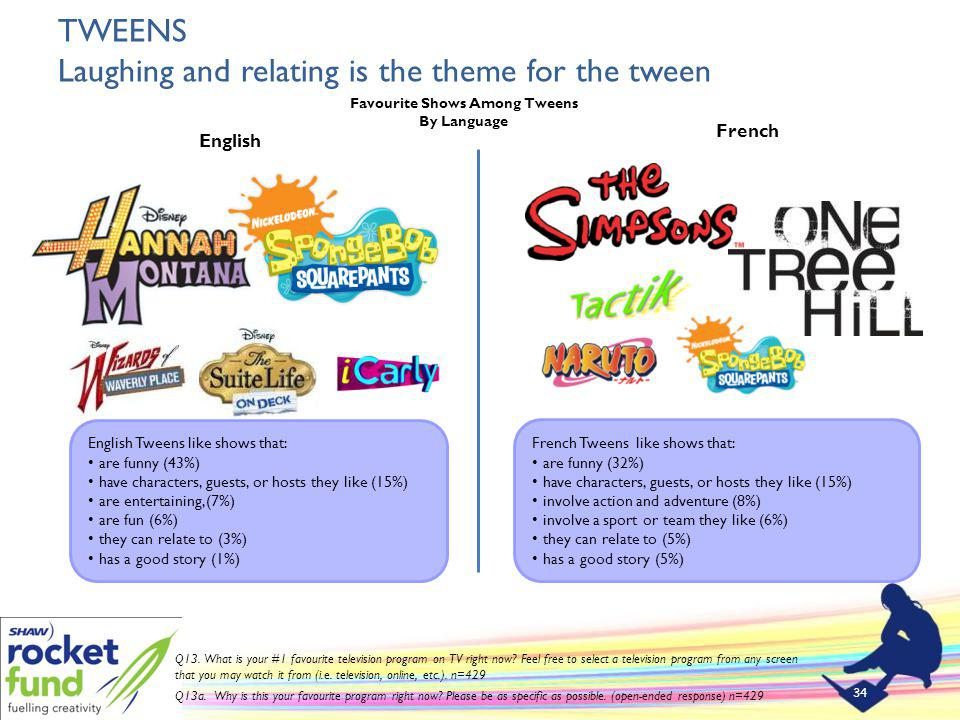 TWEENS Laughing and relating is the theme for the tween 34 Q13.