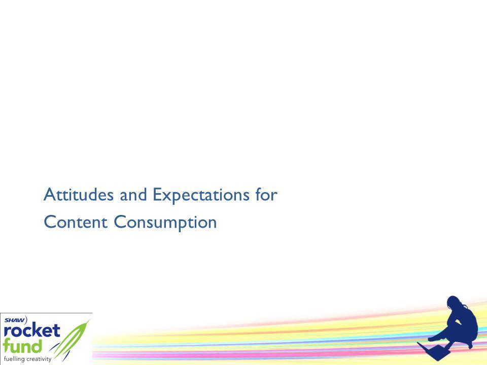 Attitudes and Expectations for Content Consumption