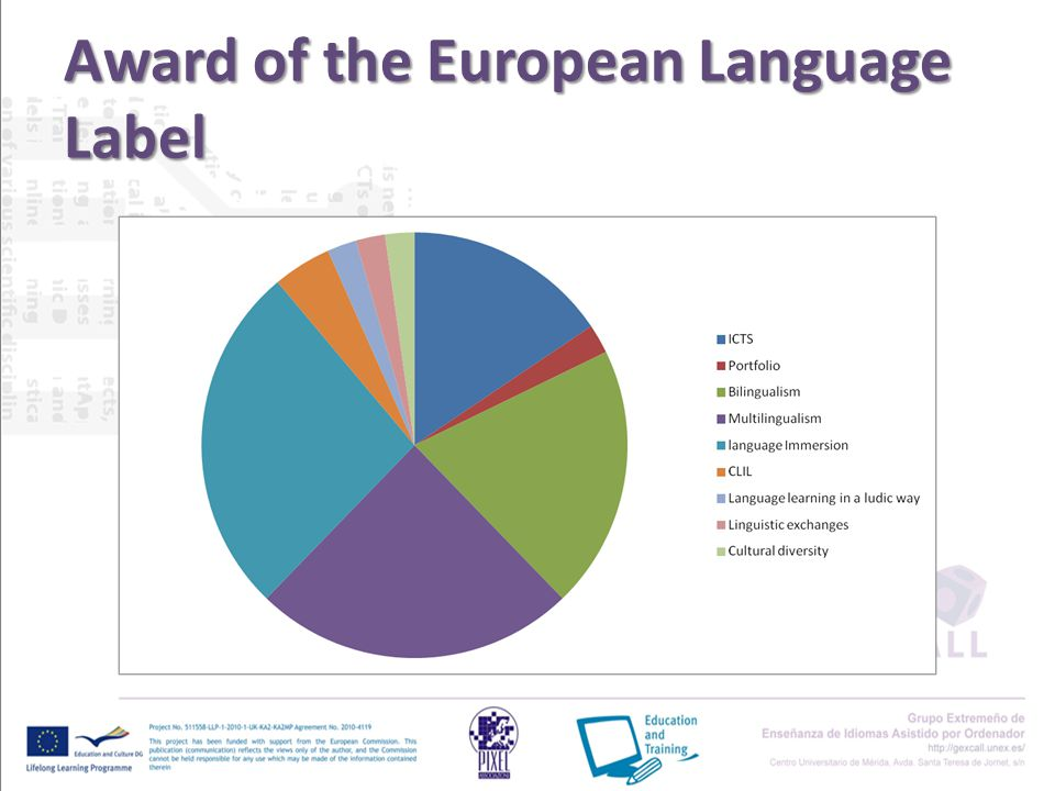 Award of the European Language Label