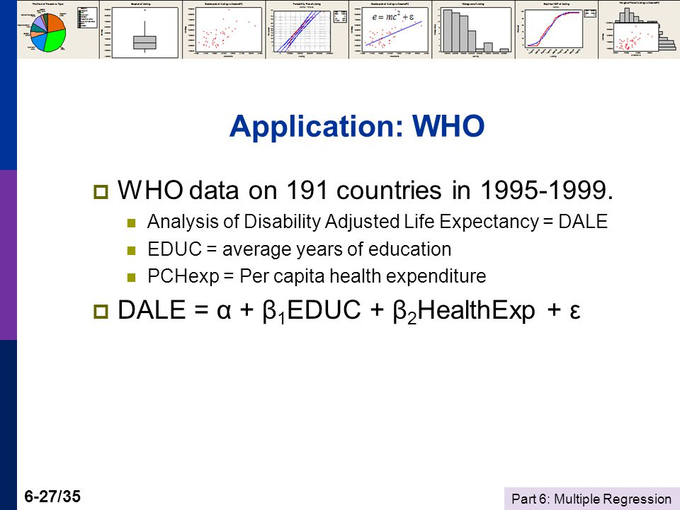 Part 6: Multiple Regression 6-27/35 Application: WHO WHO data on 191 countries in 1995-1999.