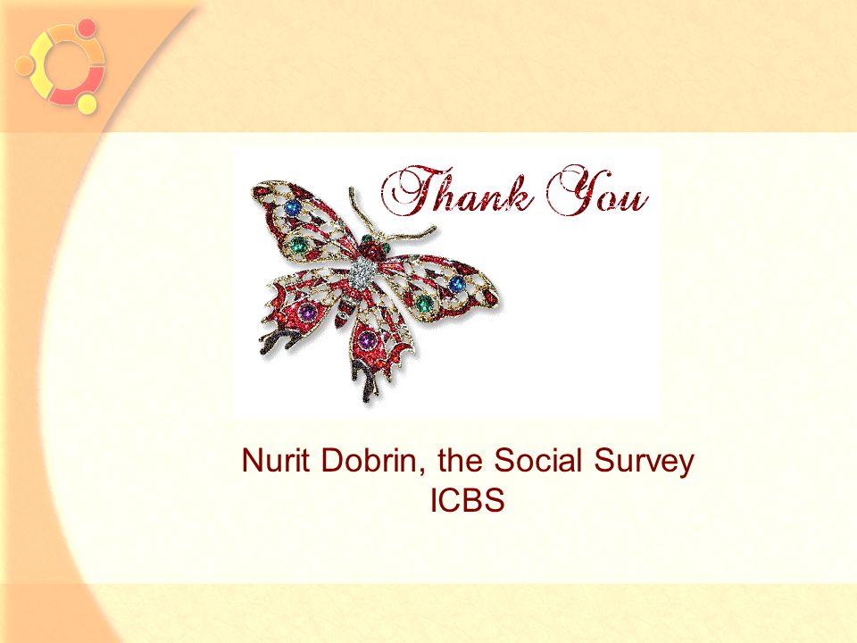 21 Nurit Dobrin, the Social Survey ICBS