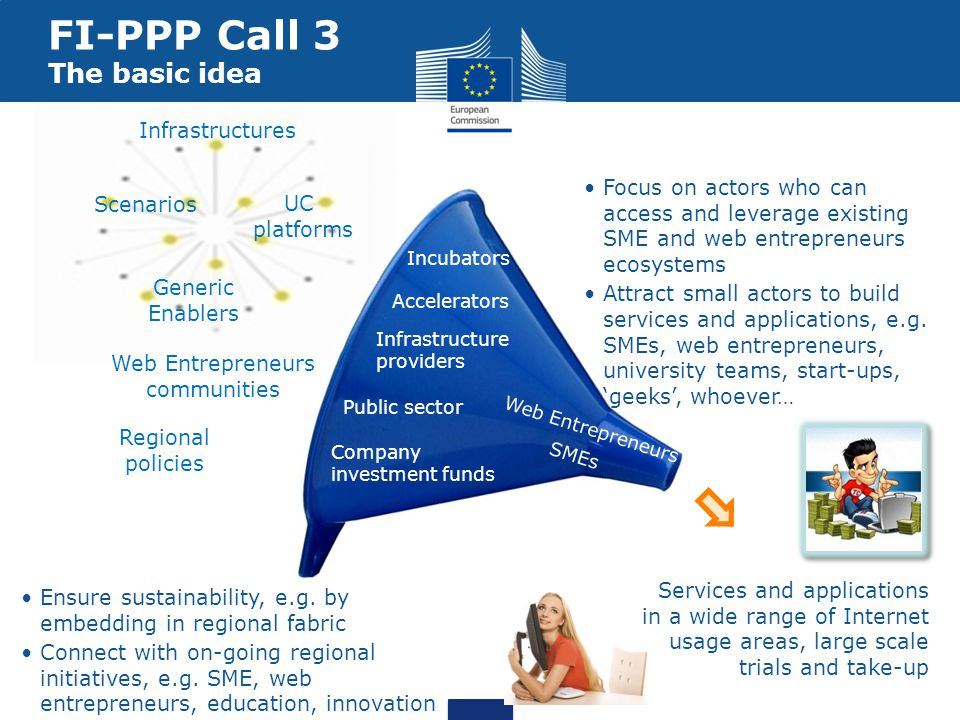 FI-PPP Call 3 The basic idea Scenarios UC platforms Infrastructures Generic Enablers Regional policies Web Entrepreneurs communities Services and appl