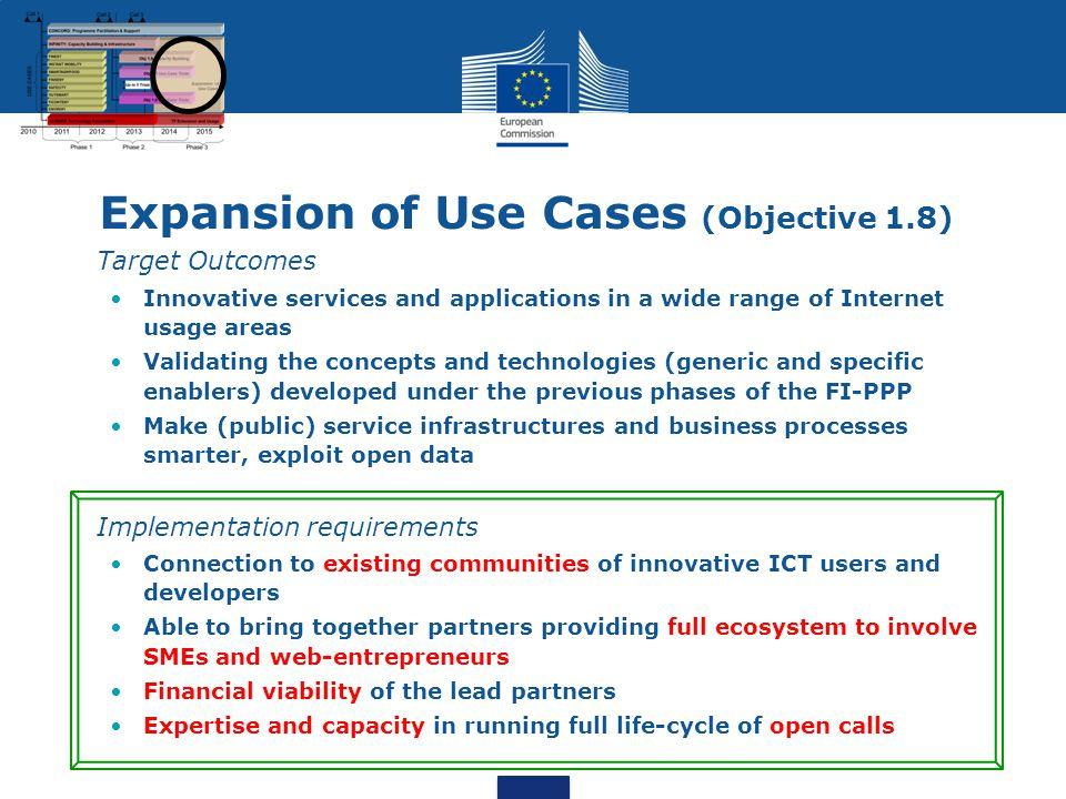 FI-PPP Portal www.fi-ppp.euwww.fi-ppp.eu FI-PPP Work ProgrammeWork Programme http://ec.europa.eu/information_society/activities/foi/library/docs/FI-PPP_WP2011-13.pdf Information Days in many countries, see FI-PPP PortalFI-PPP Portal @FI_PPP cnect-future-internet@ec.europa.eu