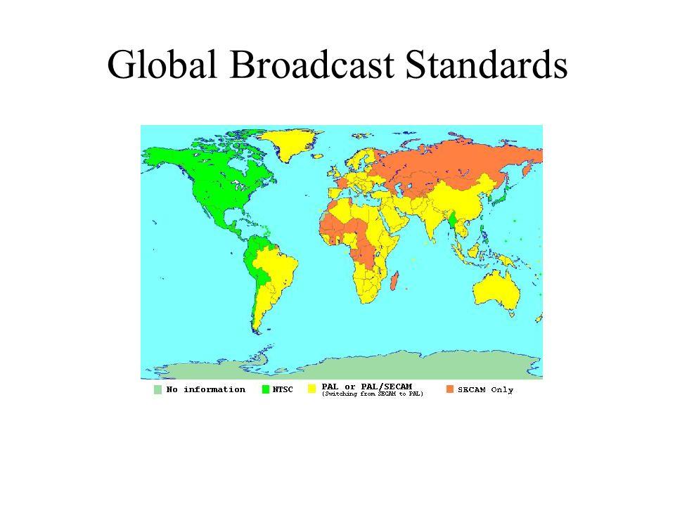 Global Broadcast Standards