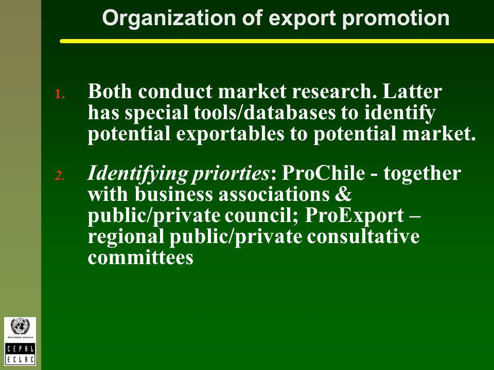 Organization of export promotion 1. Both conduct market research.