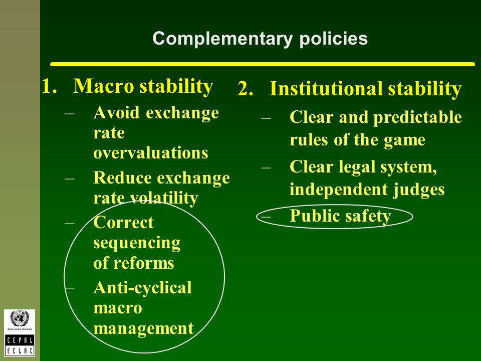 Complementary policies 1.Macro stability –Avoid exchange rate overvaluations –Reduce exchange rate volatility –Correct sequencing of reforms –Anti-cyclical macro management 2.Institutional stability –Clear and predictable rules of the game –Clear legal system, independent judges –Public safety