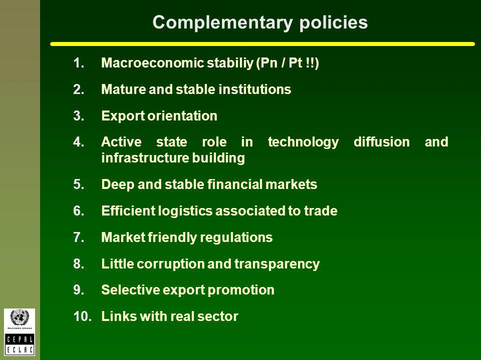 Complementary policies 1.Macroeconomic stabiliy (Pn / Pt !!) 2.Mature and stable institutions 3.Export orientation 4.Active state role in technology diffusion and infrastructure building 5.Deep and stable financial markets 6.Efficient logistics associated to trade 7.Market friendly regulations 8.Little corruption and transparency 9.Selective export promotion 10.Links with real sector