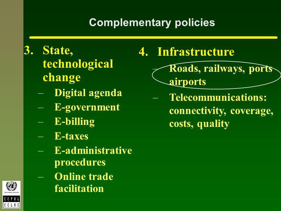 Complementary policies 3.State, technological change –Digital agenda –E-government –E-billing –E-taxes –E-administrative procedures –Online trade facilitation 4.Infrastructure –Roads, railways, ports airports –Telecommunications: connectivity, coverage, costs, quality
