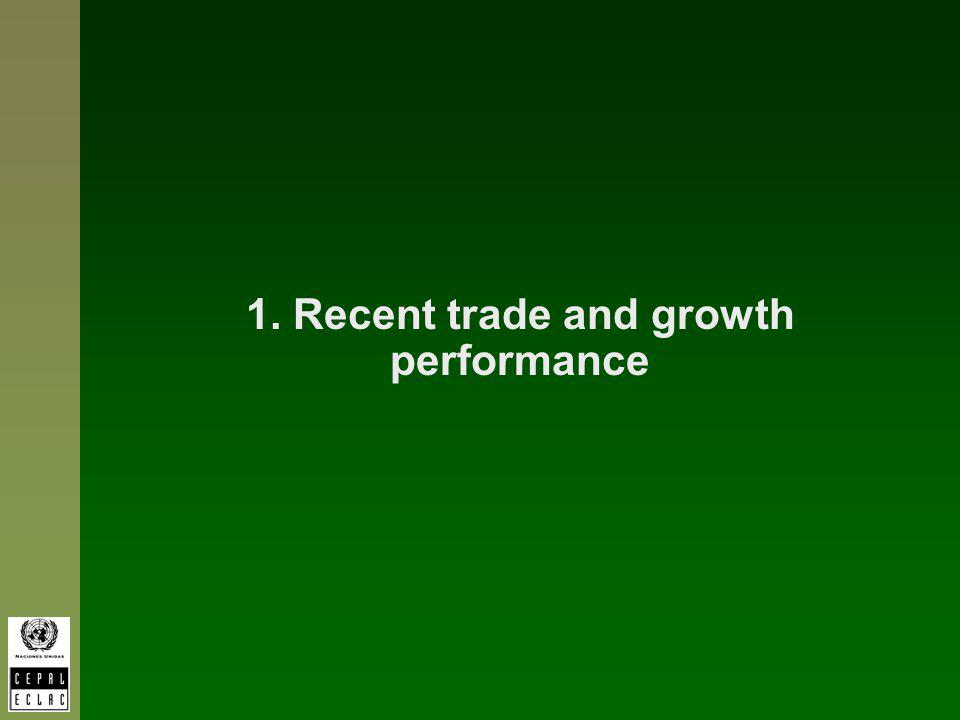 1. Recent trade and growth performance
