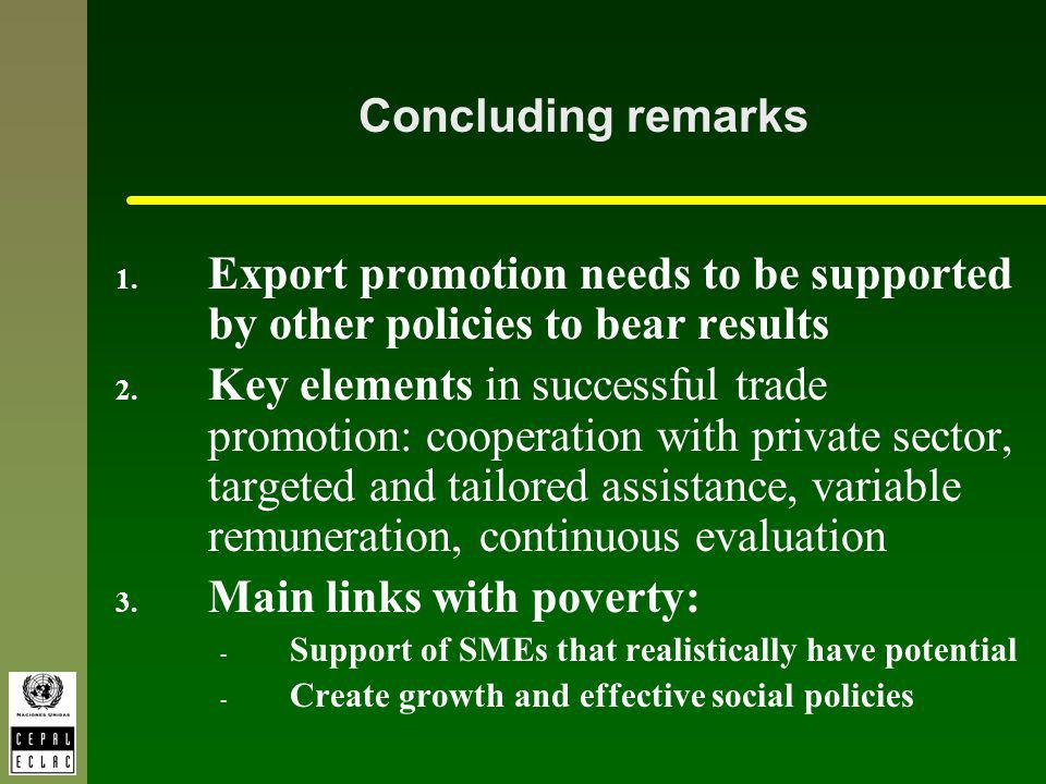 Concluding remarks 1. Export promotion needs to be supported by other policies to bear results 2.