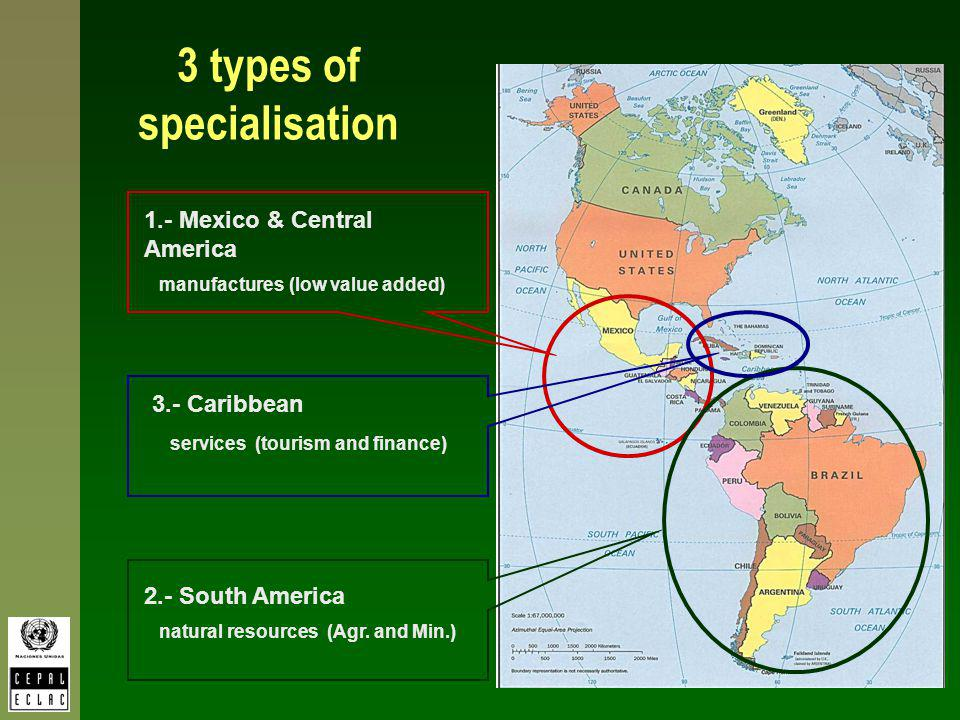 3 types of specialisation 1.- Mexico & Central America manufactures (low value added) 2.- South America natural resources (Agr. and Min.) 3.- Caribbea