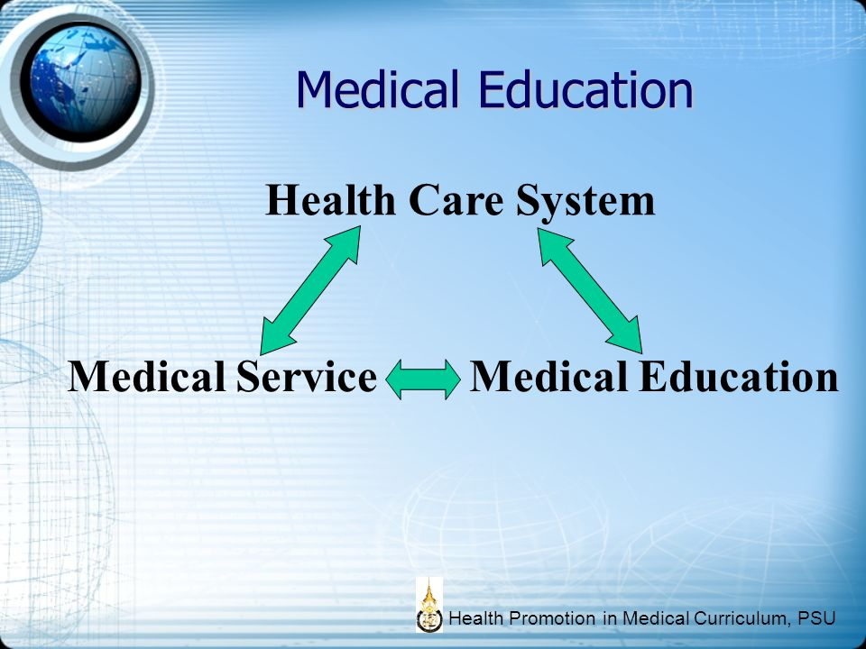 Medical Education Health Promotion in Medical Curriculum, PSU Health Care System Medical ServiceMedical Education