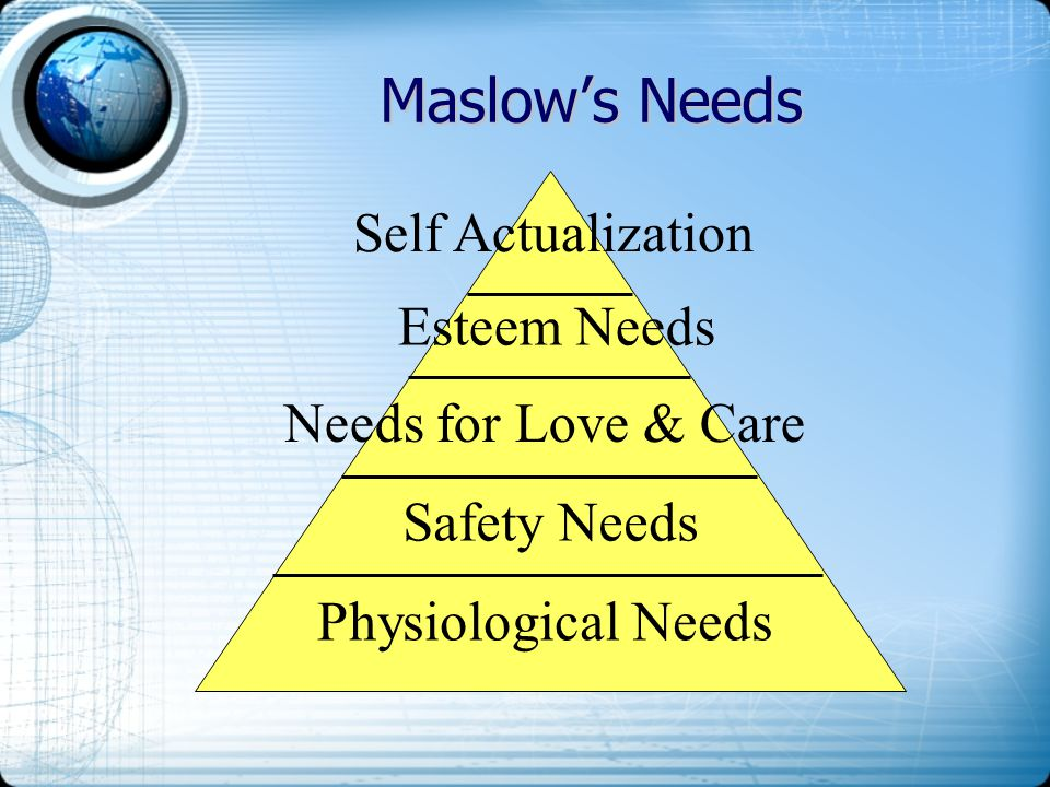 Maslows Needs Physiological Needs Safety Needs Needs for Love & Care Esteem Needs Self Actualization