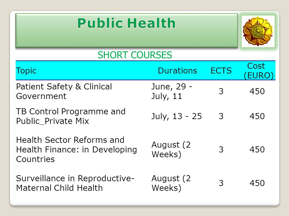 TopicDurationsECTS Cost (EURO) Patient Safety & Clinical Government June, 29 - July, 11 3450 TB Control Programme and Public_Private Mix July, 13 - 25
