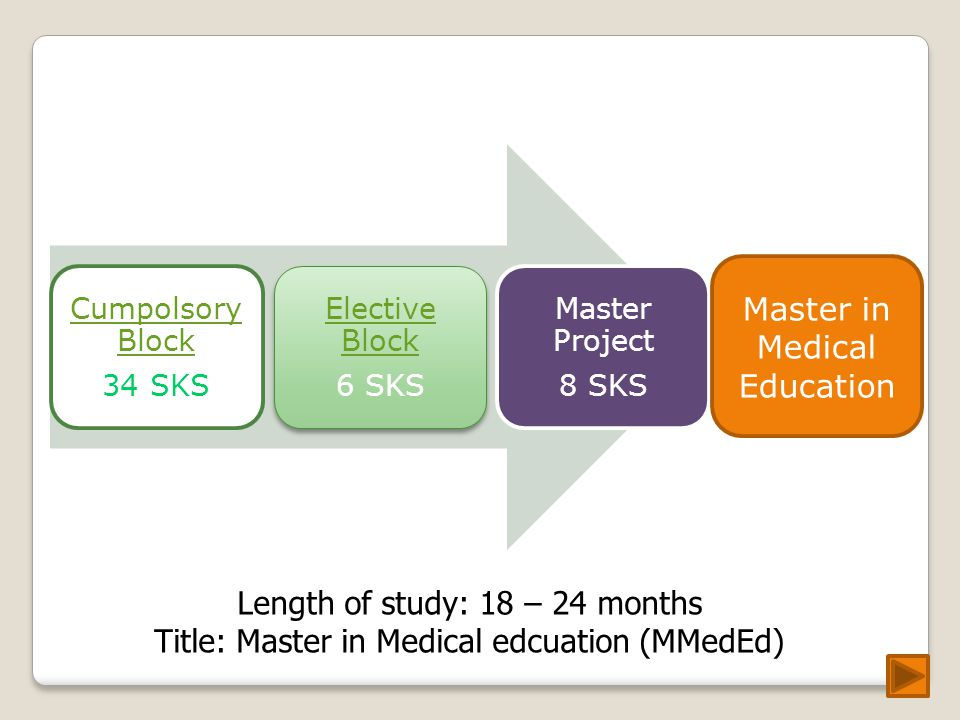 Cumpolsory Block 34 SKS Elective Block 6 SKS Master Project 8 SKS Master in Medical Education Length of study: 18 – 24 months Title: Master in Medical