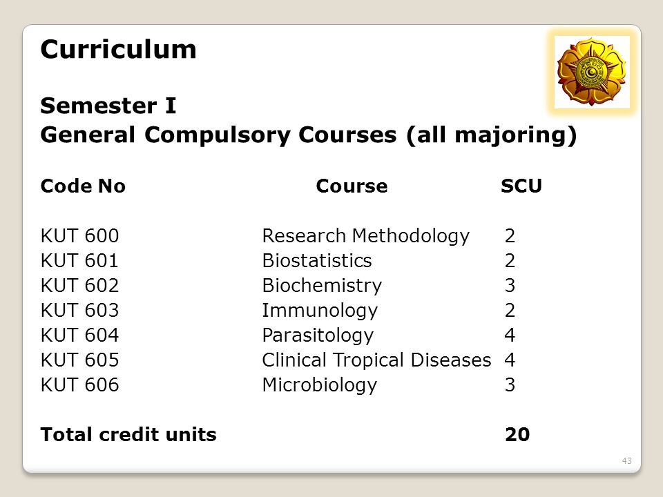 Curriculum Semester I General Compulsory Courses (all majoring) Code No Course SCU KUT 600 Research Methodology2 KUT 601 Biostatistics2 KUT 602 Bioche