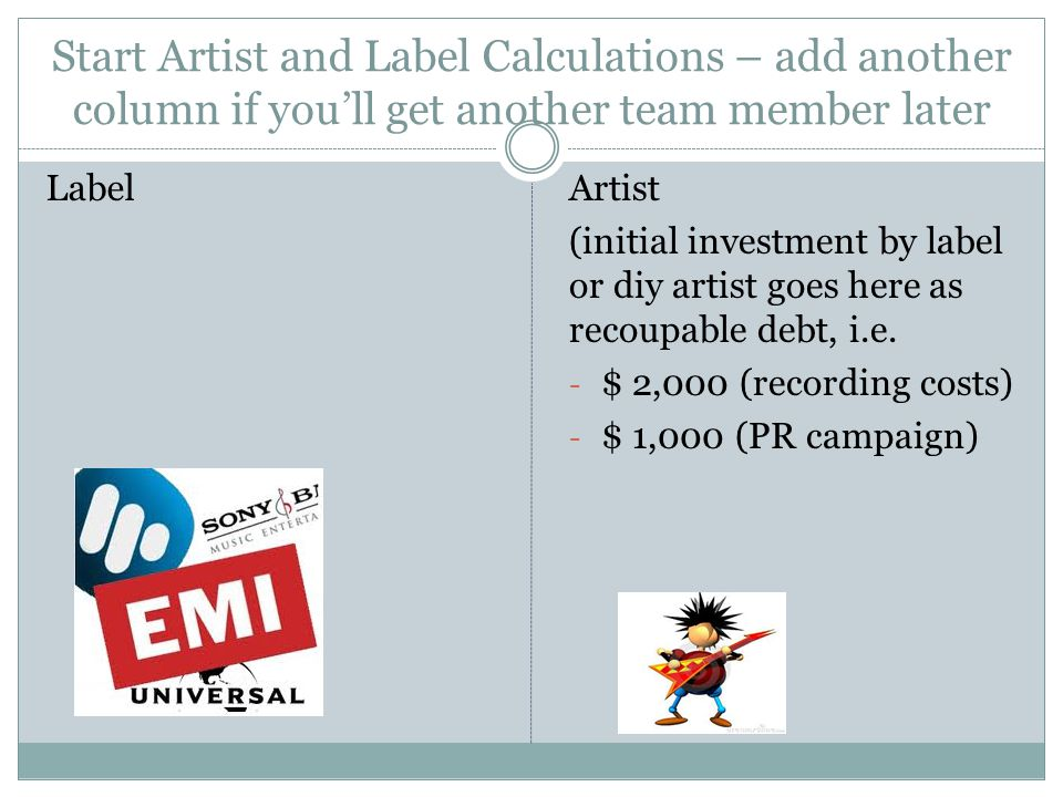 Start Artist and Label Calculations – add another column if youll get another team member later LabelArtist (initial investment by label or diy artist goes here as recoupable debt, i.e.