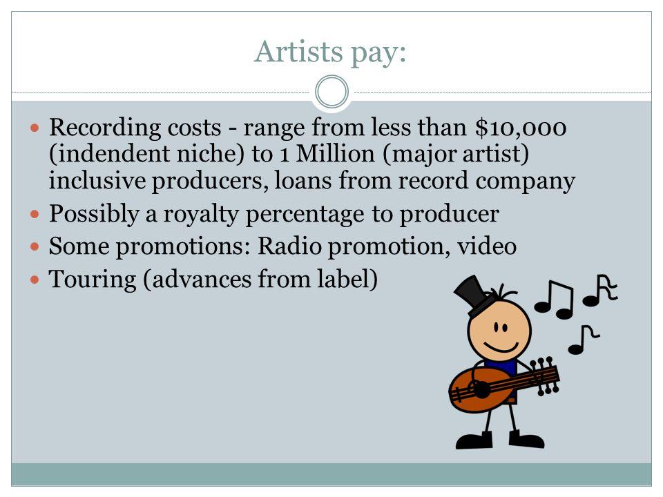 Record Companies Major vs.