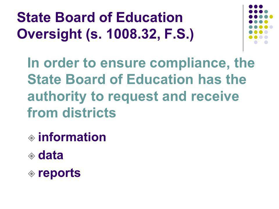 State Board of Education Oversight (s.