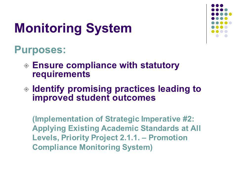 Monitoring System Purposes: Ensure compliance with statutory requirements Identify promising practices leading to improved student outcomes (Implementation of Strategic Imperative #2: Applying Existing Academic Standards at All Levels, Priority Project 2.1.1.