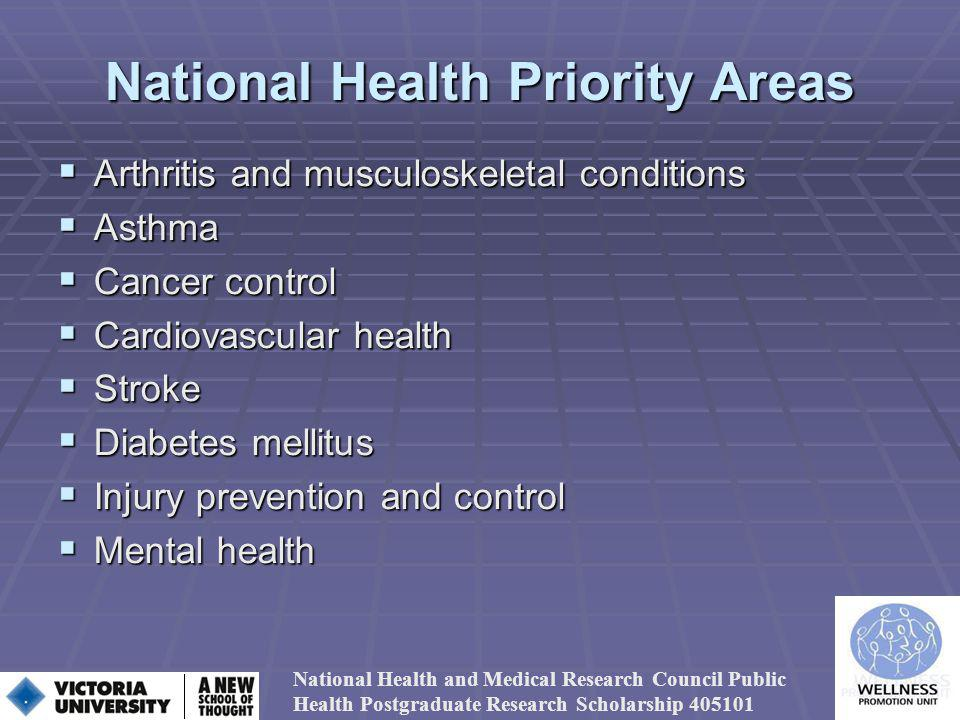 National Health Priority Areas Arthritis and musculoskeletal conditions Arthritis and musculoskeletal conditions Asthma Asthma Cancer control Cancer control Cardiovascular health Cardiovascular health Stroke Stroke Diabetes mellitus Diabetes mellitus Injury prevention and control Injury prevention and control Mental health Mental health National Health and Medical Research Council Public Health Postgraduate Research Scholarship 405101