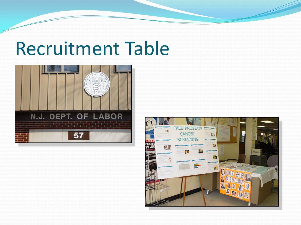 Recruitment Table