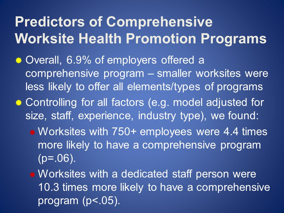 Predictors of Comprehensive Worksite Health Promotion Programs Overall, 6.9% of employers offered a comprehensive program – smaller worksites were less likely to offer all elements/types of programs Controlling for all factors (e.g.