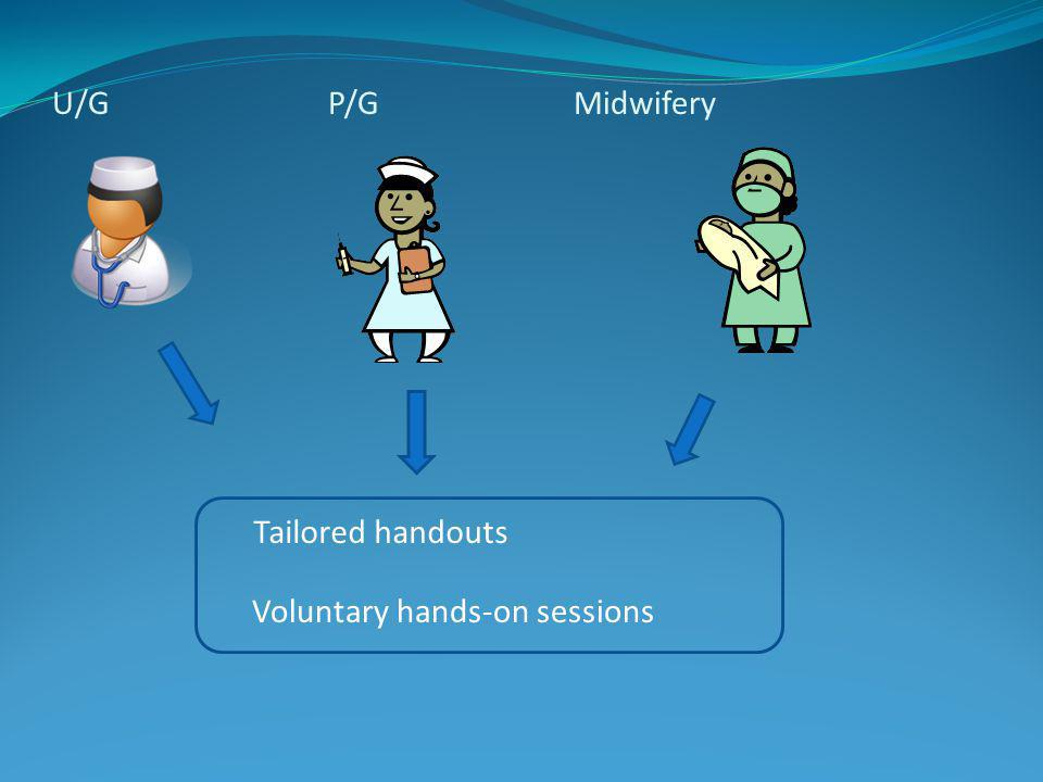 U/G P/G Midwifery Voluntary hands-on sessions Tailored handouts