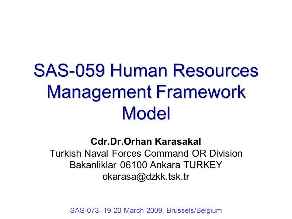 HRM Framework Model SAS-059 Human Resources Management Framework Model Cdr.Dr.Orhan Karasakal Turkish Naval Forces Command OR Division Bakanliklar 061
