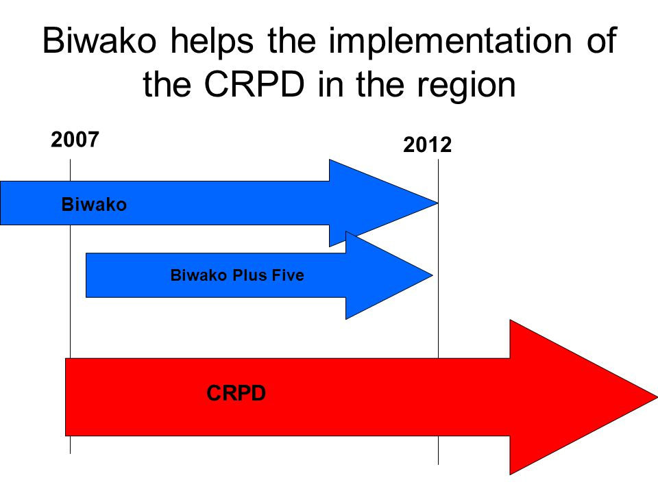 Promotion of CRPD in the Asia-Pacific through Biwako plus Five and the Biwako Draft Biwako Plus Five, a supplement to the Biwako, contains seven additional strategies for promoting a rights-based approach, which includes CRPD ratification, establishment of anti-discrimination laws, amendment of domestic laws in the light of human rights instruments.