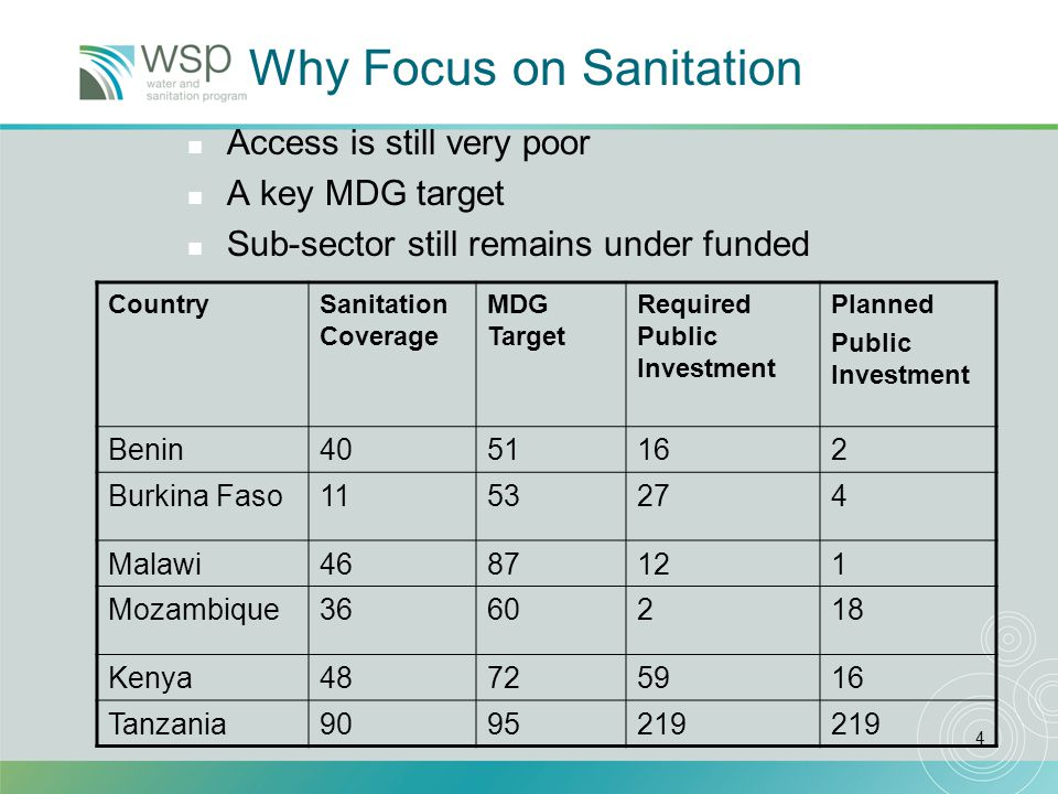 4 Why Focus on Sanitation n Access is still very poor n A key MDG target n Sub-sector still remains under funded CountrySanitation Coverage MDG Target Required Public Investment Planned Public Investment Benin4051162 Burkina Faso1153274 Malawi4687121 Mozambique3660218 Kenya48725916 Tanzania9095219