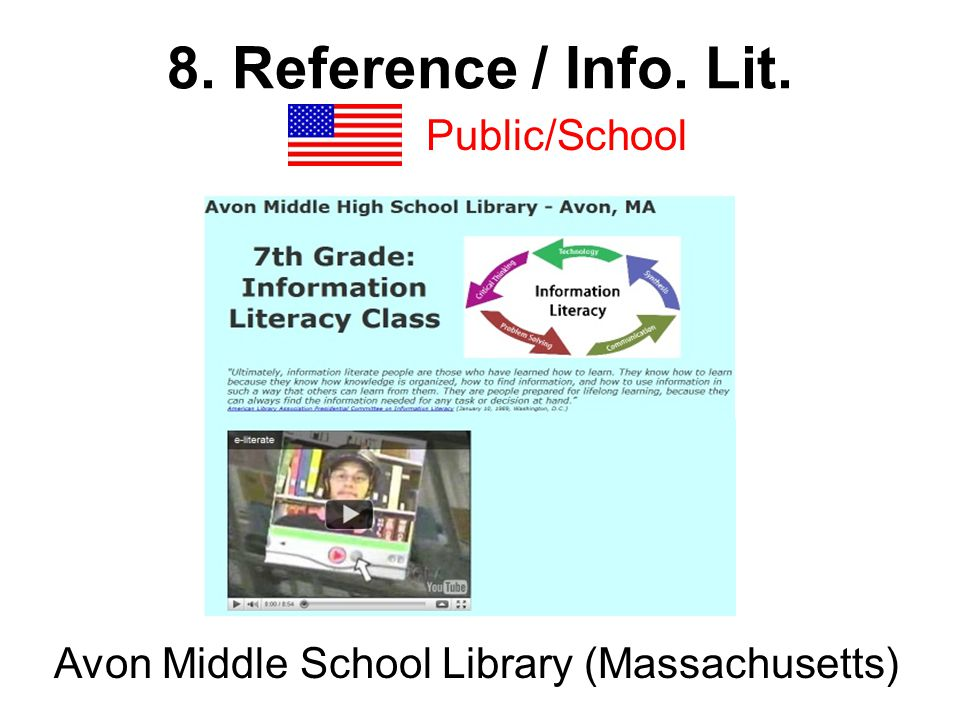 8. Reference / Info. Lit. Public/School Avon Middle School Library (Massachusetts)