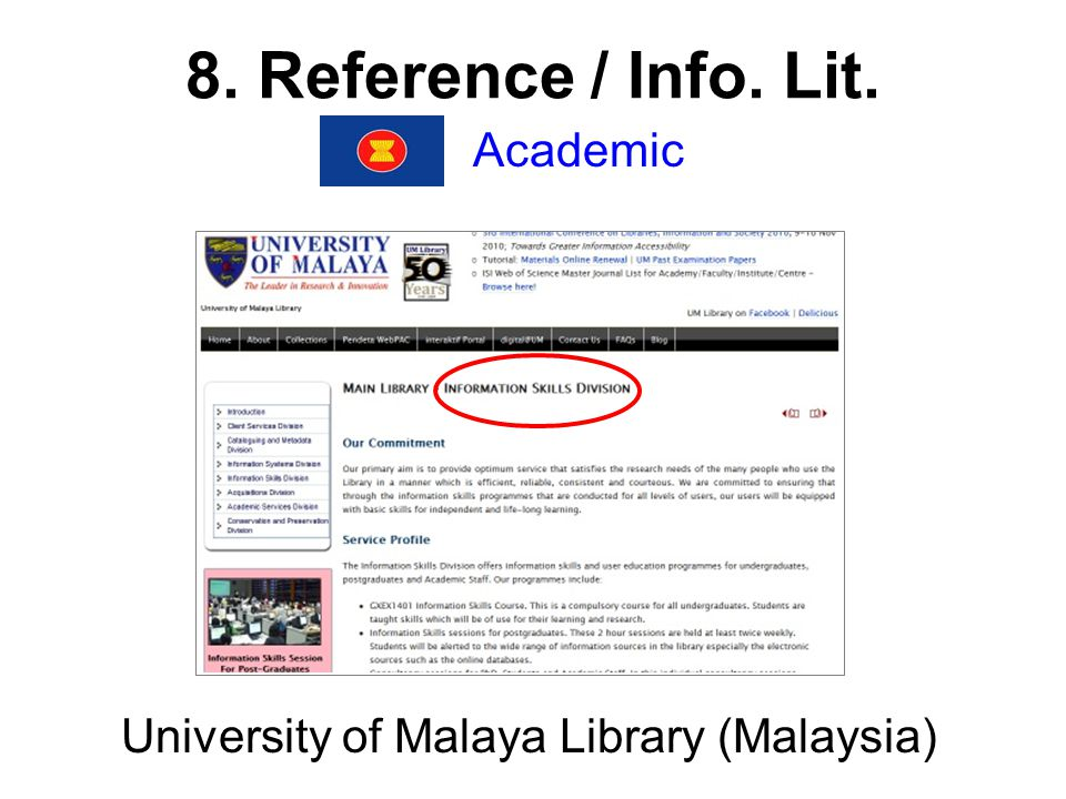 8. Reference / Info. Lit. Academic University of Malaya Library (Malaysia)