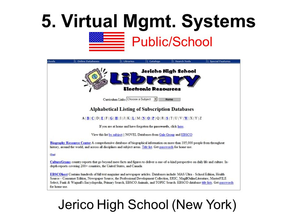 5.Virtual Mgmt. Systems Academic Universiti Sains Malaysia Library Vietnam National Univ.