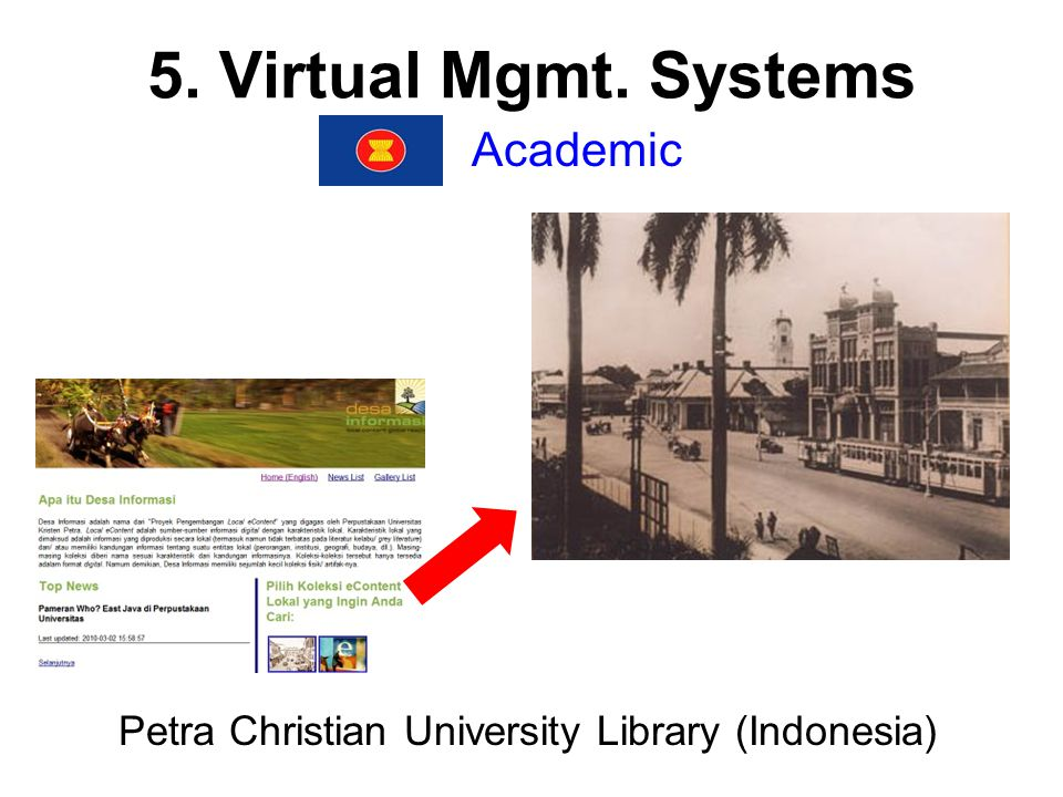 5. Virtual Mgmt. Systems Singapore Public Library Public/School
