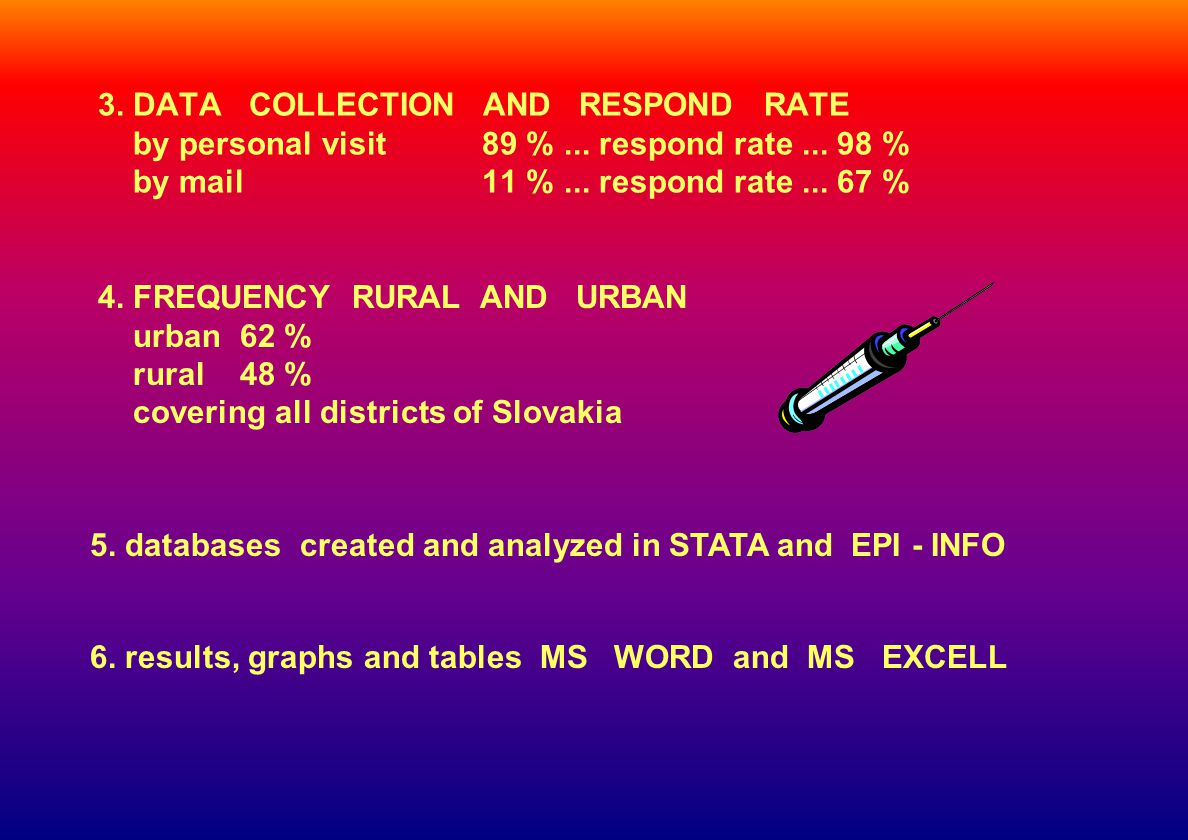 3. DATA COLLECTION AND RESPOND RATE by personal visit89 %... respond rate... 98 % by mail11 %... respond rate... 67 % 4. FREQUENCY RURAL AND URBAN urb