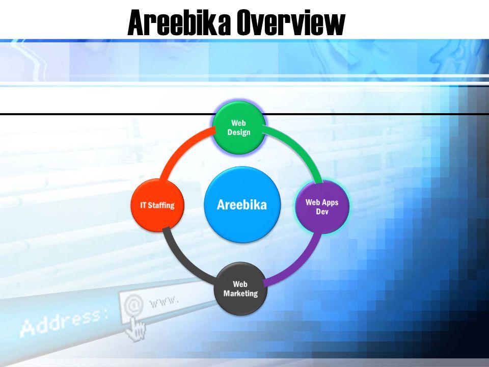 Areebika Overview