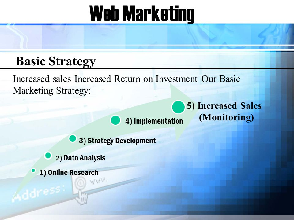 Web Marketing Increased sales Increased Return on Investment Our Basic Marketing Strategy: Basic Strategy 1) Online Research 3) Strategy Development 4) Implementation 2) Data Analysis 5) Increased Sales (Monitoring)