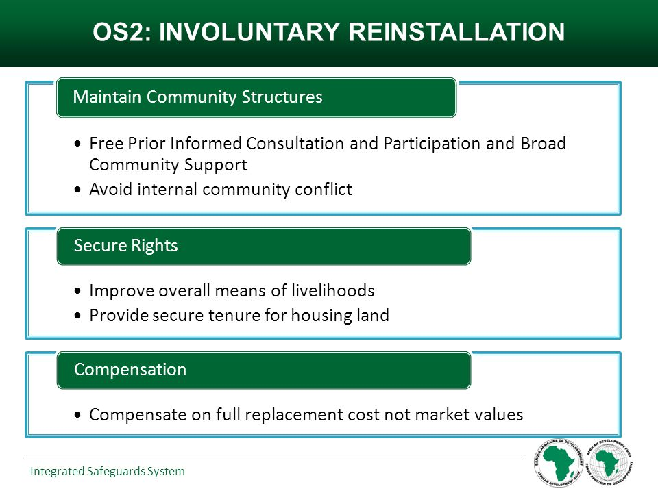 Integrated Safeguards System OS2: INVOLUNTARY REINSTALLATION Free Prior Informed Consultation and Participation and Broad Community Support Avoid internal community conflict Maintain Community Structures Improve overall means of livelihoods Provide secure tenure for housing land Secure Rights Compensate on full replacement cost not market values Compensation