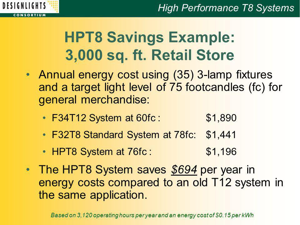 High Performance T8 Systems HPT8 Savings Example: 3,000 sq.